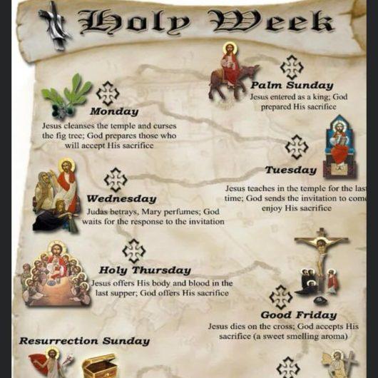 Holy Week treasure map